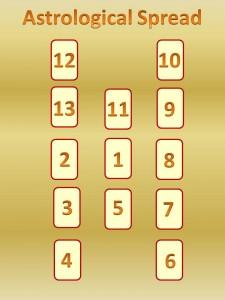 astrological-spread-225x300